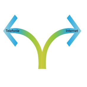 gescheiden-verbindingen-partell-cloud-telefonie